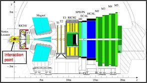 A schematic of the LHCb