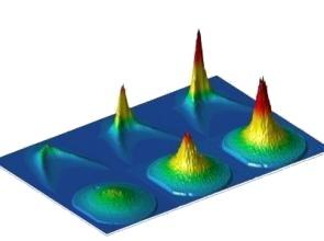 collective quantum phenomena