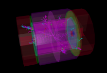 Linear Collider - Particle Flow reconstruction of a simulated event at CLIC