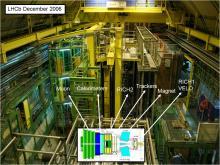 LHCb 3 small