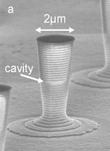 Pillar microcavity for single photon source